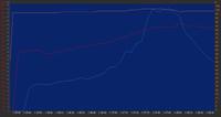 20080925 match sprint vs dino