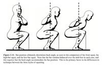 squat variants
