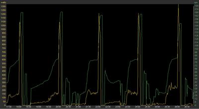 HC calibration effort sample power meter data